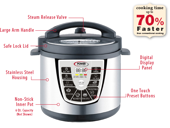 Kitchen Pro Pressure Cooker Recipes