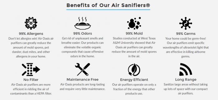 benefits of air sanifiers