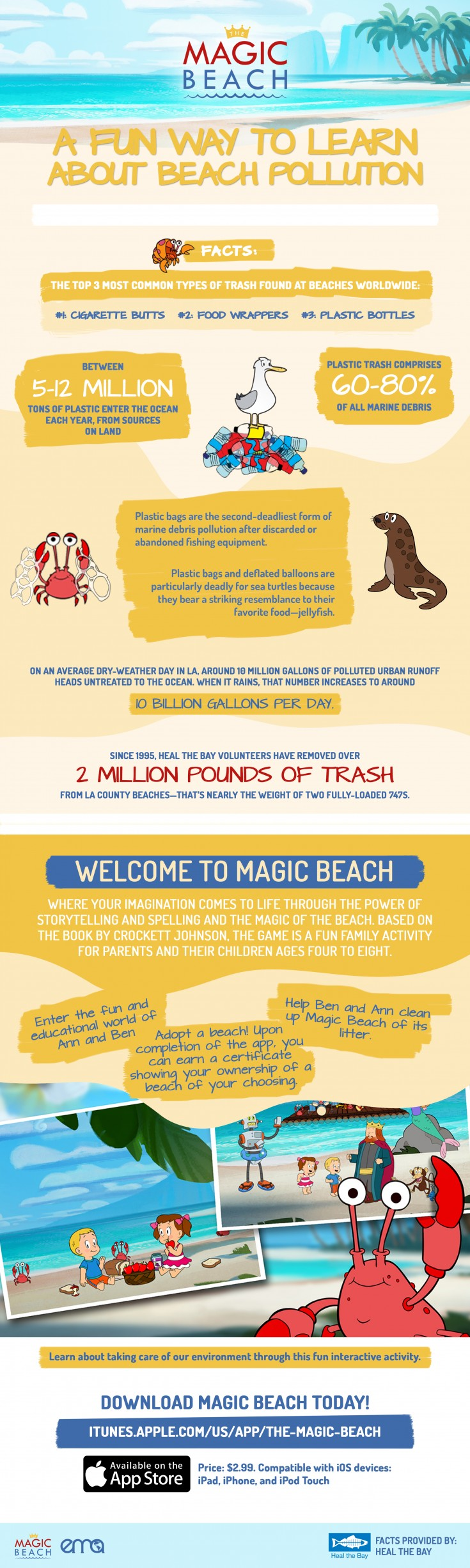 magicbeach_infograph