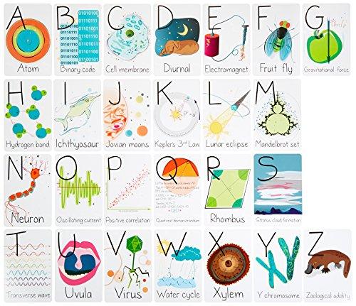 Science ABC Flashcards