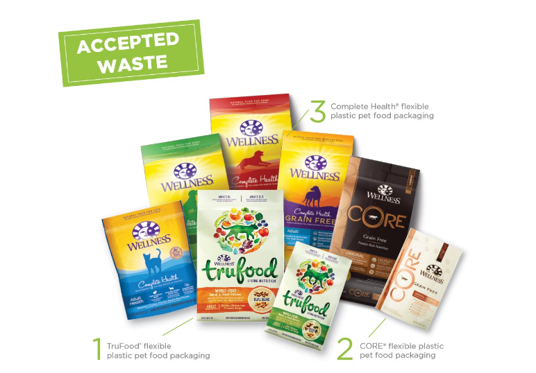 Join The Wellness Recycle Program Wellnesspet Ad
