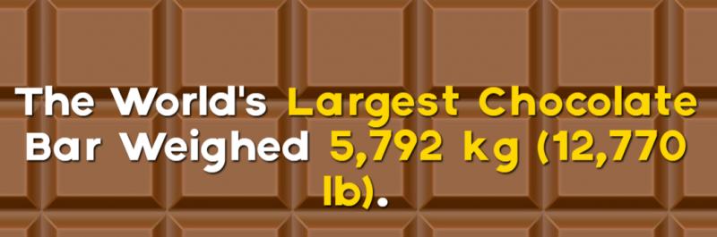 choc-largest