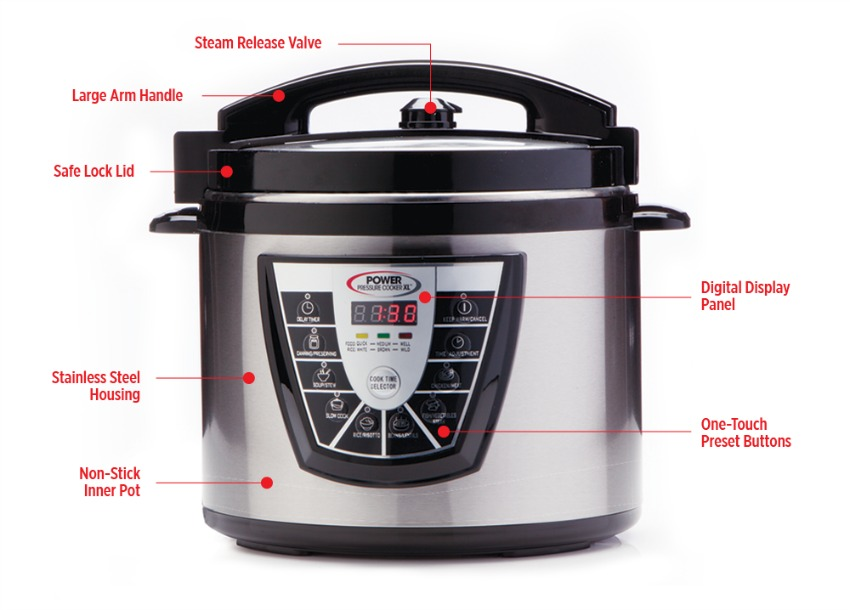 Power pressure cooker xl the secret to serving mouth