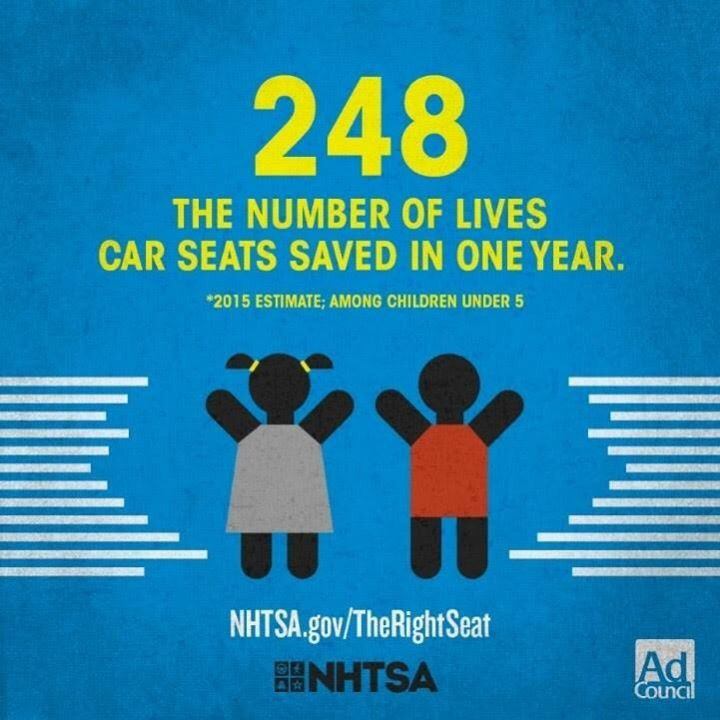 Car Seat Safety Tips you Might Not Know #TheRightSeat -