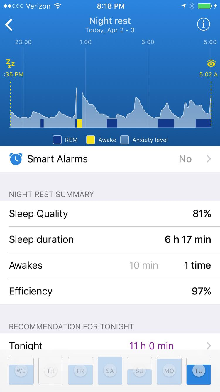 Sleep tracker GoBe 2