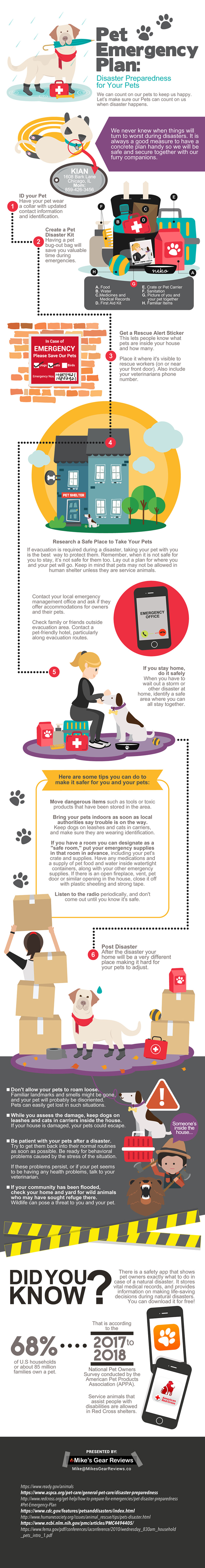 Pet Emergency Plan: Disaster Preparedness for Your Pets #Infographic #pets #disasterpreparedness #beprepared