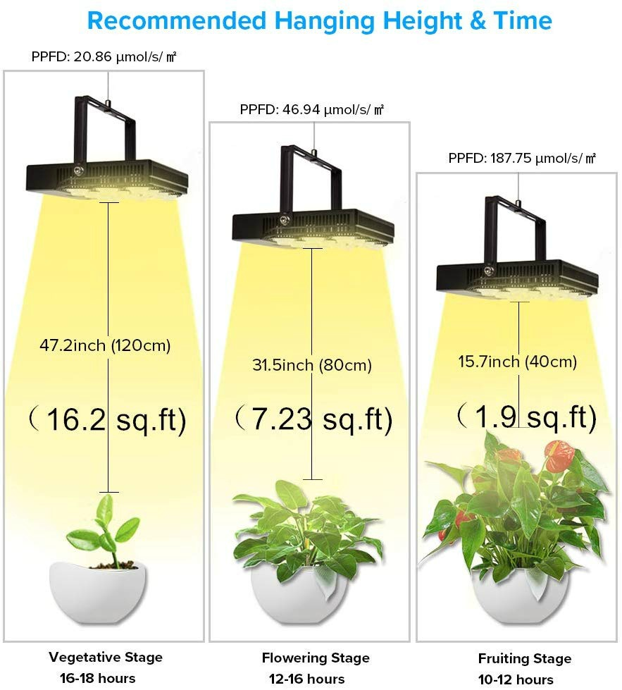 70W LED Grow Light - hanging distance and time