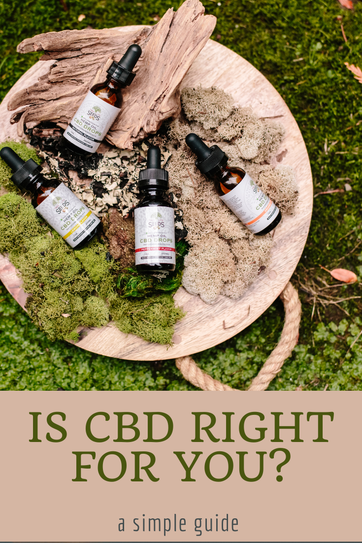 How Long Does CBD Take to Work? A Simple Guide