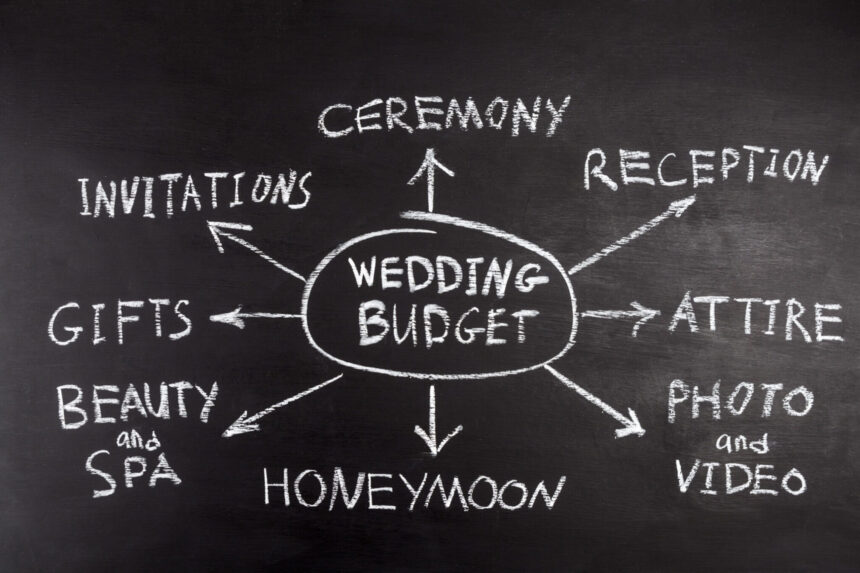 How Should You Calculate A Budget For Your Wedding?
